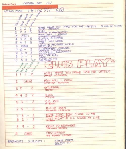 Top lista Hot 10 Studio 2002 (61)