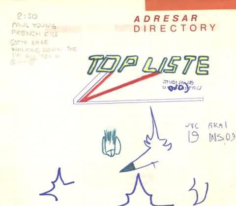 Top Lista Studija 2002